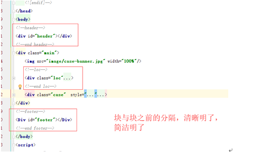 CSS代码