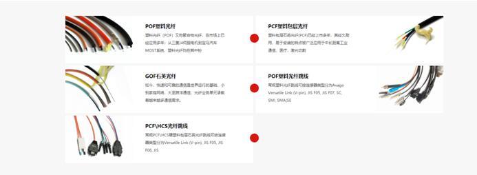 企业网站产品展示风格1