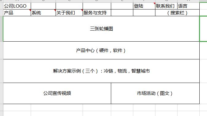 网站架构图