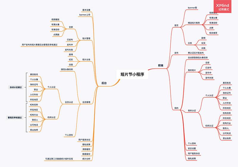 小程序架构图